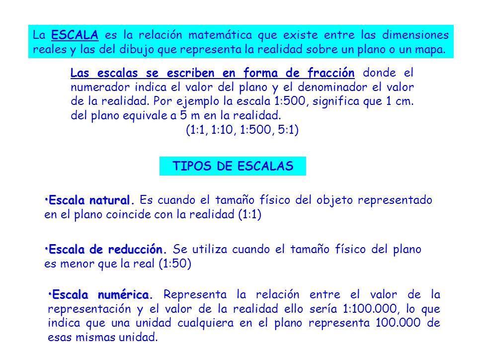 La ESCALA es la relación matemática que existe entre las dimensiones reales y las del dibujo que representa la realidad sobre un plano o un mapa. Las
