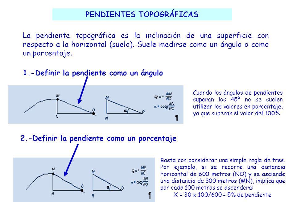 PENDIENTES TOPOGRÁFICAS La pendiente topográfica es la inclinación de una superficie con respecto a la horizontal (suelo). Suele medirse como un ángul