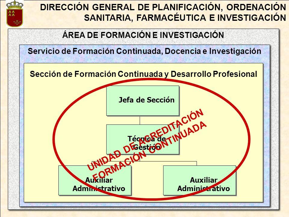 ÁREA DE FORMACIÓN E INVESTIGACIÓN Servicio de Formación Continuada, Docencia e Investigación DIRECCIÓN GENERAL DE PLANIFICACIÓN, ORDENACIÓN SANITARIA,