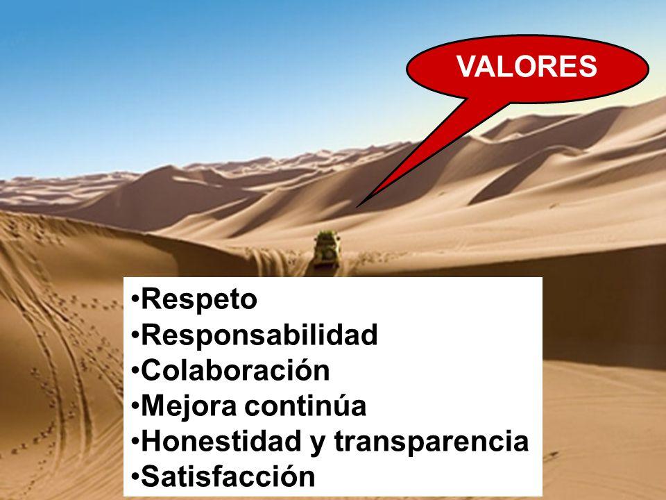 VALORES Respeto Responsabilidad Colaboración Mejora continúa Honestidad y transparencia Satisfacción