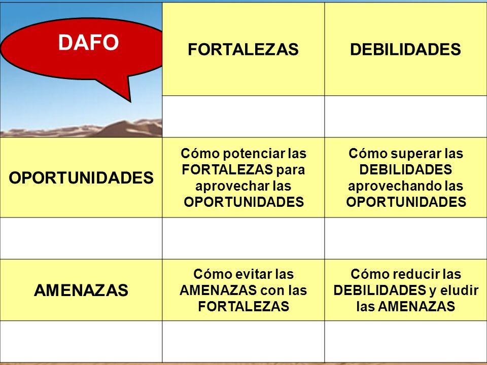 TÉCNICAS VISIÓN GLOBAL DEL SISTEMA ACREDITADOR CALIDAD DE FC DEL SISTEMA SANITARIO PUBLICO ON LINE (SIAFOC) ESTABLECER UN PLAN DE SEGUIMIENTO, EVALUACIÓN Y MEJORA CONTINUA 689 SOLICITUDES/611 ACREDITADAS: 2009