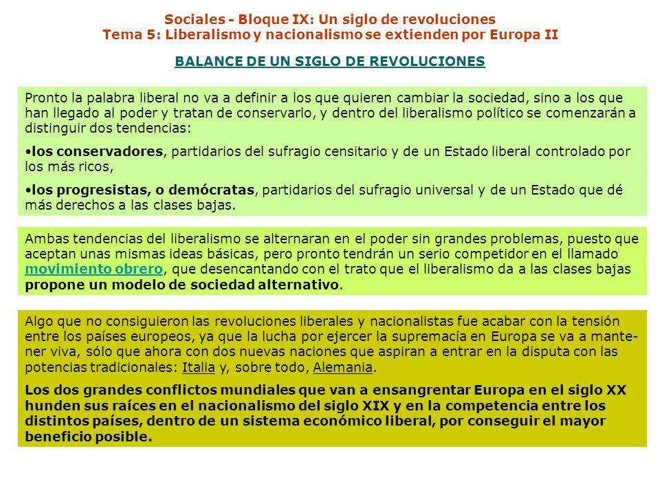 Sociales - Bloque IX: Un siglo de revoluciones Tema 5: Liberalismo y nacionalismo se extienden por Europa II BALANCE DE UN SIGLO DE REVOLUCIONES Pront