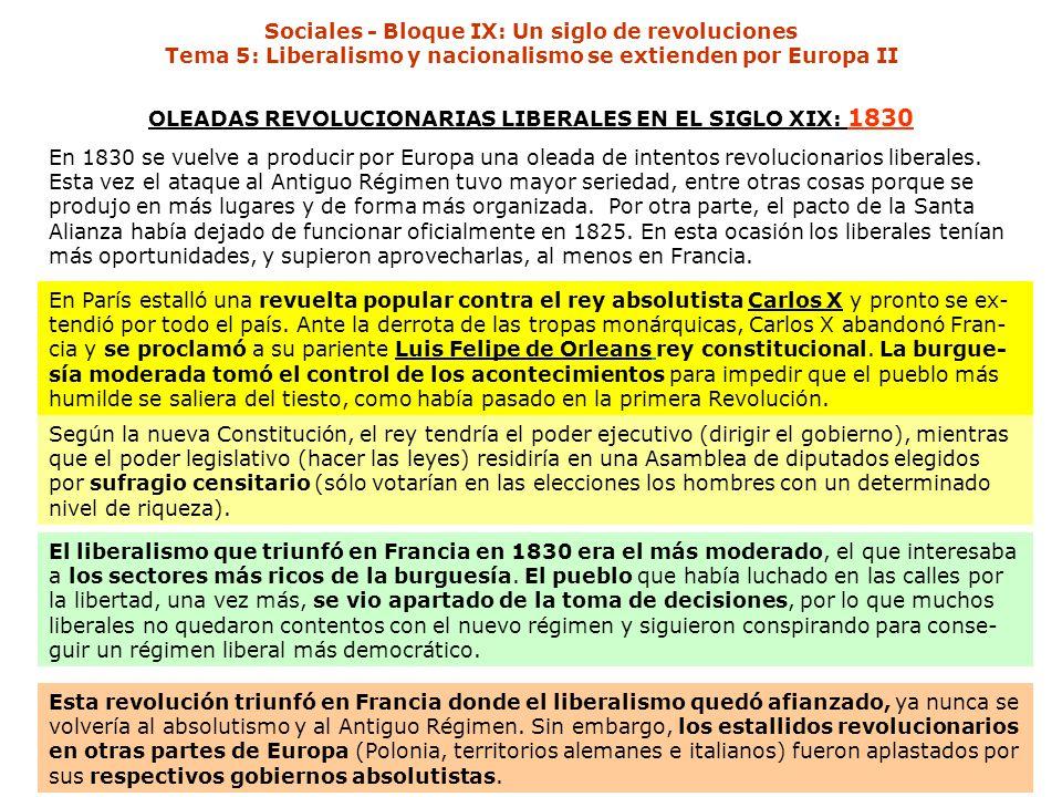 OLEADAS REVOLUCIONARIAS LIBERALES EN EL SIGLO XIX: 1830 En 1830 se vuelve a producir por Europa una oleada de intentos revolucionarios liberales. Esta