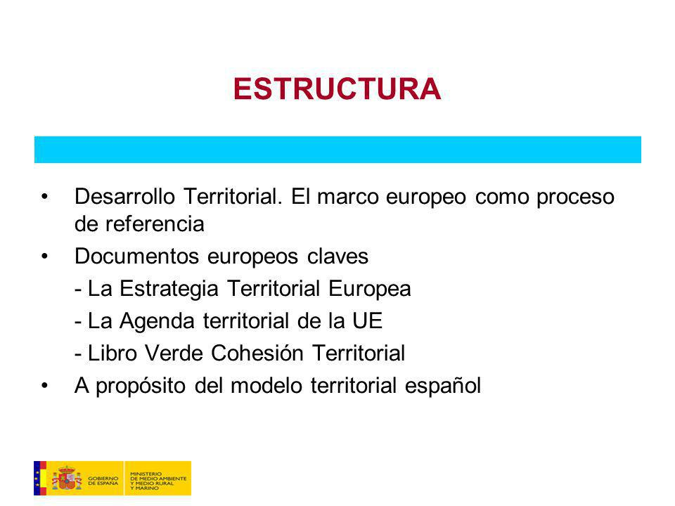 ESTRUCTURA Desarrollo Territorial.
