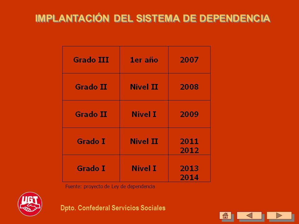 IMPLANTACIÓN DEL SISTEMA DE DEPENDENCIA Dpto. Confederal Servicios Sociales Fuente: proyecto de Ley de dependencia
