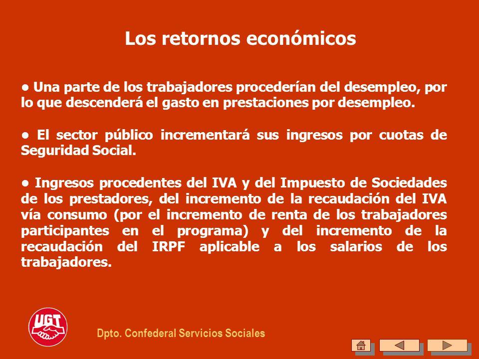 Los retornos económicos Una parte de los trabajadores procederían del desempleo, por lo que descenderá el gasto en prestaciones por desempleo. El sect