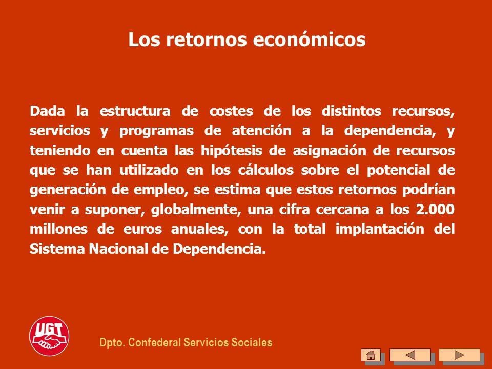 Los retornos económicos Dada la estructura de costes de los distintos recursos, servicios y programas de atención a la dependencia, y teniendo en cuen