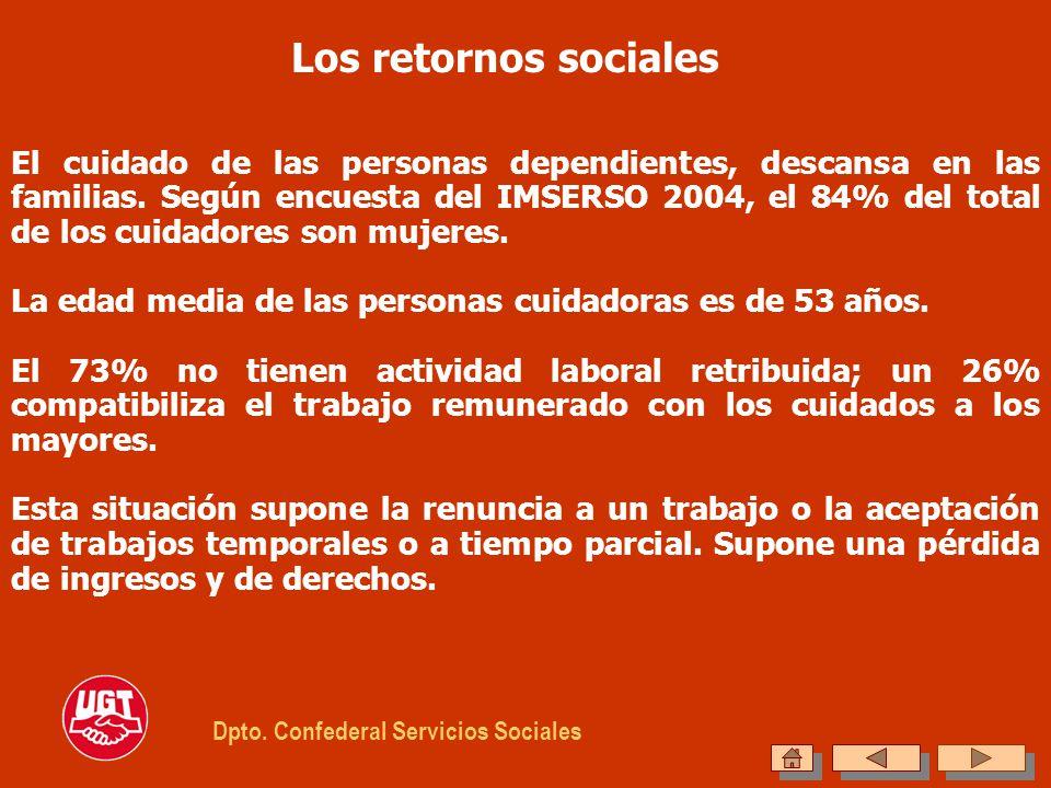 Los retornos sociales Dpto. Confederal Servicios Sociales El cuidado de las personas dependientes, descansa en las familias. Según encuesta del IMSERS
