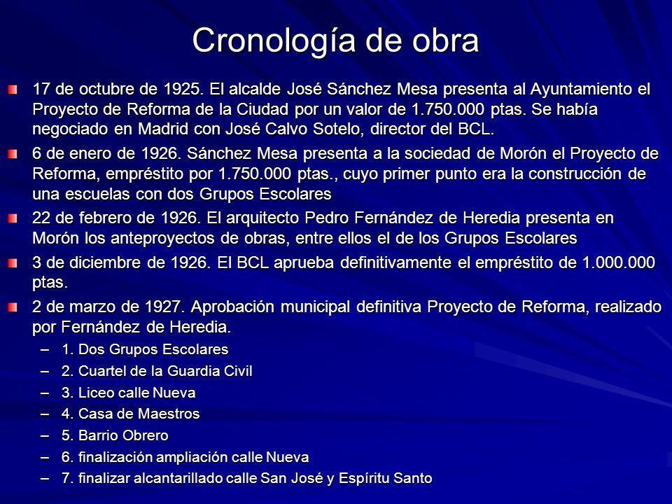 Cronología de obra 17 de octubre de 1925. El alcalde José Sánchez Mesa presenta al Ayuntamiento el Proyecto de Reforma de la Ciudad por un valor de 1.