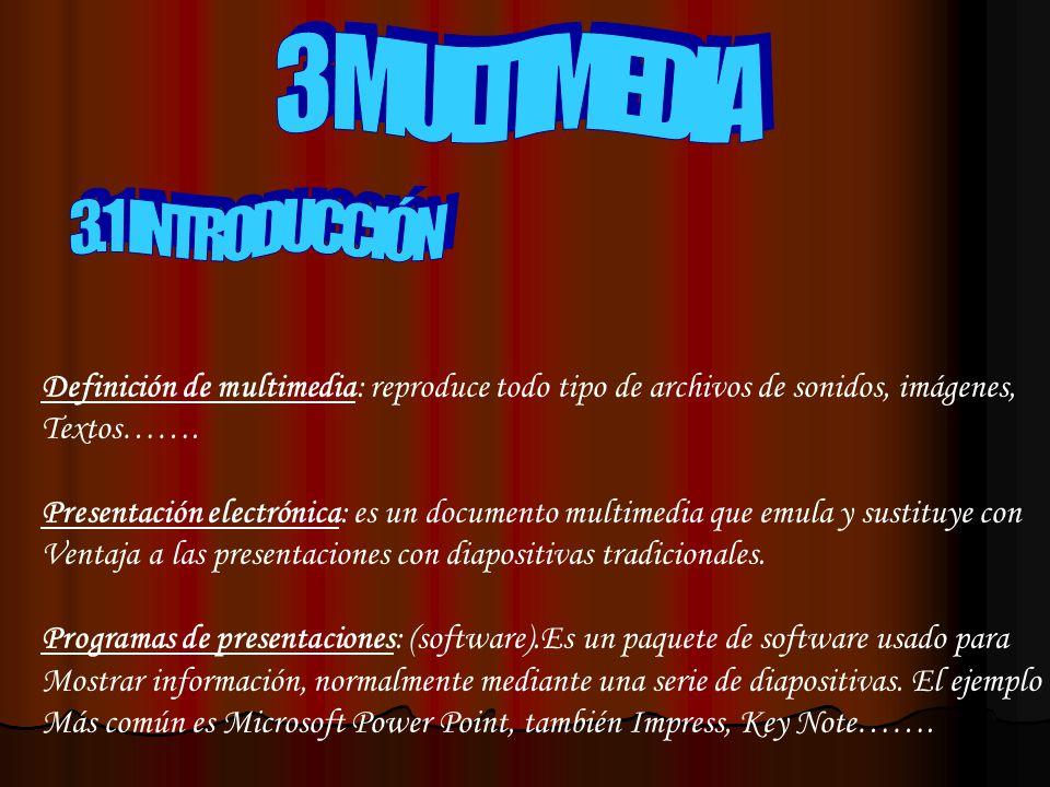 Definición de multimedia: reproduce todo tipo de archivos de sonidos, imágenes, Textos……. Presentación electrónica: es un documento multimedia que emu