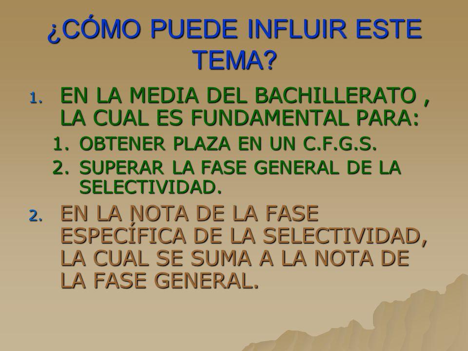¿CÓMO PUEDE INFLUIR ESTE TEMA. 1.