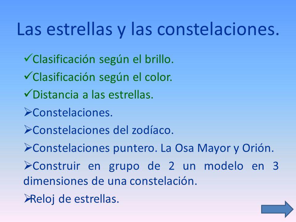 Las constelaciones.
