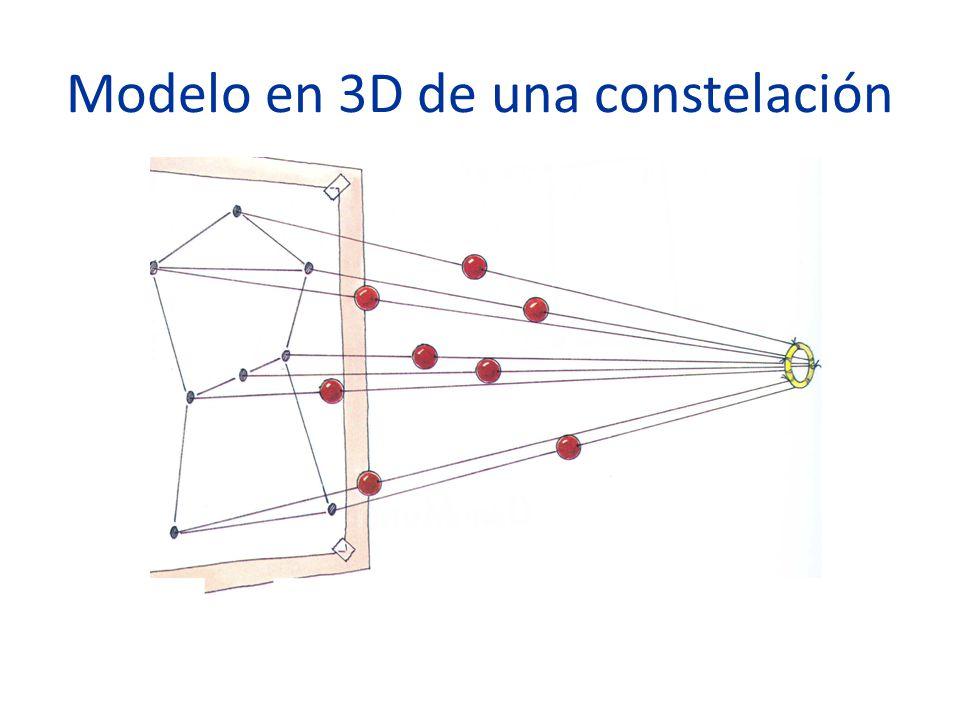 Modelo en 3D de una constelación