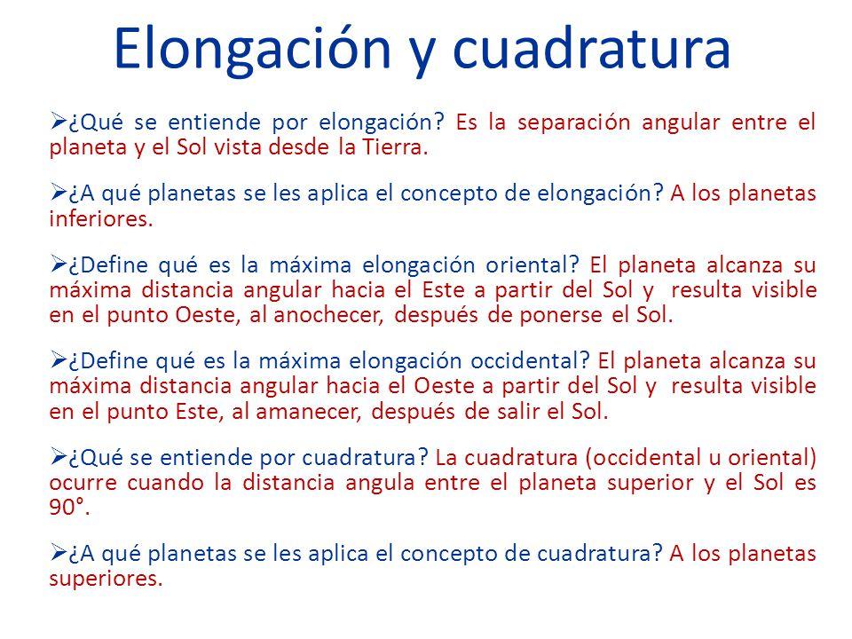 Elongación y cuadratura ¿Qué se entiende por elongación? Es la separación angular entre el planeta y el Sol vista desde la Tierra. ¿A qué planetas se