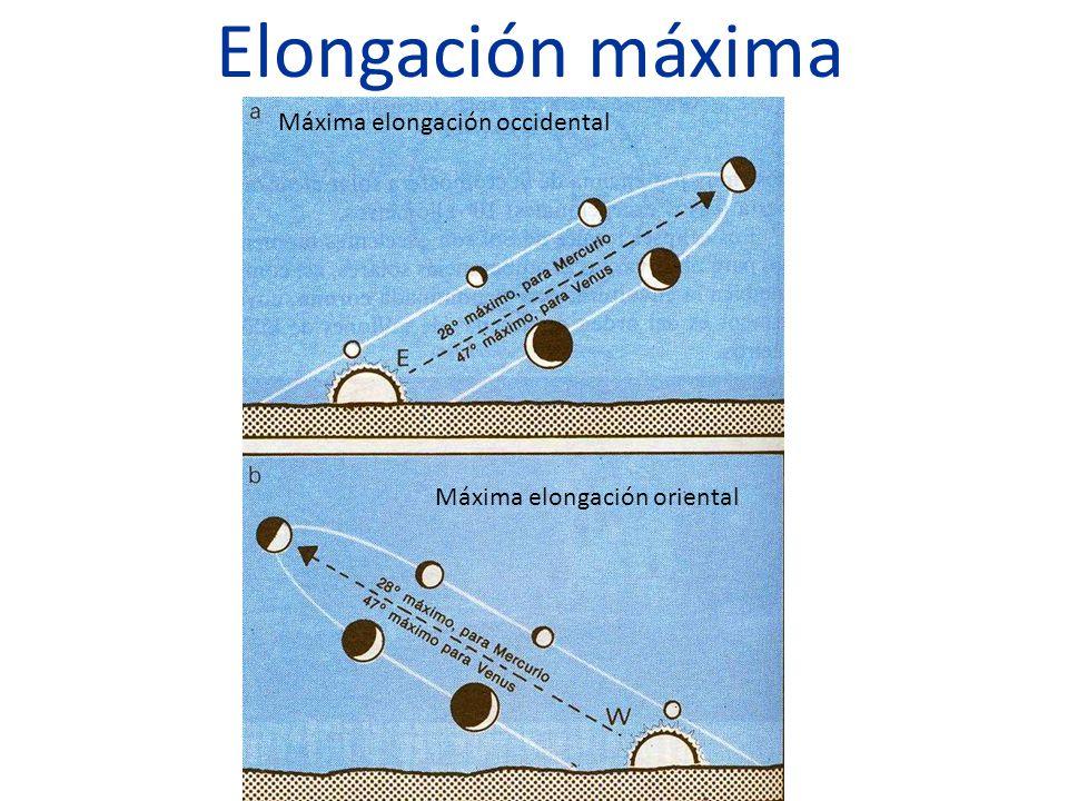 Elongación máxima Máxima elongación occidental Máxima elongación oriental