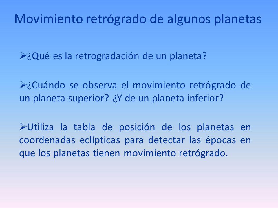 Movimiento retrógrado de algunos planetas ¿Qué es la retrogradación de un planeta? ¿Cuándo se observa el movimiento retrógrado de un planeta superior?