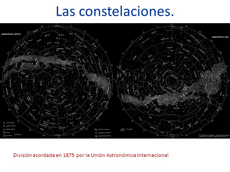 Elongación y cuadratura de un planeta ¿Qué se entiende por elongación.