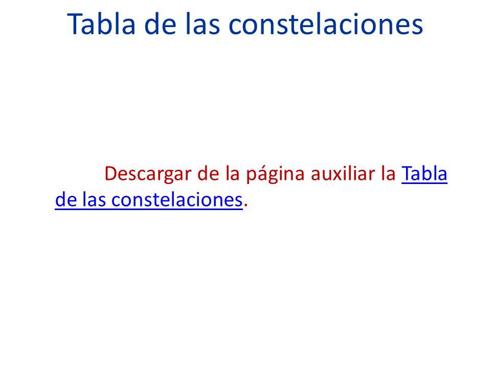 Tabla de las constelaciones Descargar de la página auxiliar la Tabla de las constelaciones.Tabla de las constelaciones