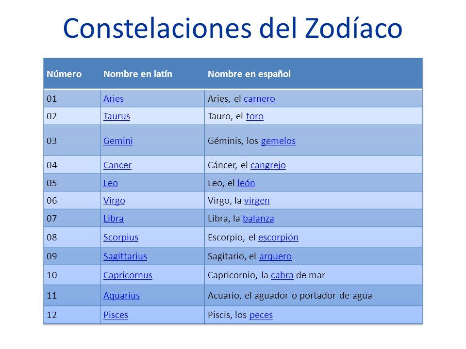 Constelaciones del Zodíaco