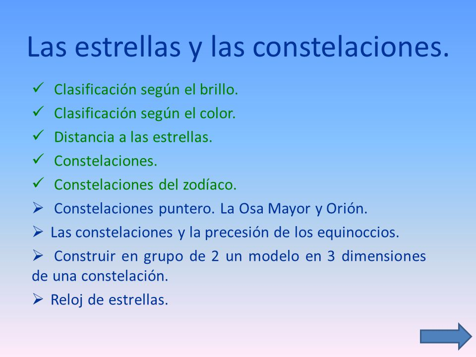 Constelaciones puntero: Osa Mayor