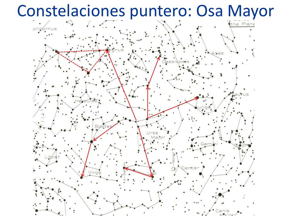 El cielo nocturno Observación nocturna inicial.El planisferio.