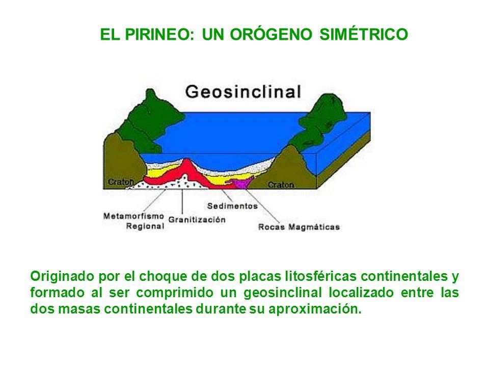 Originado por el choque de dos placas litosféricas continentales y formado al ser comprimido un geosinclinal localizado entre las dos masas continenta