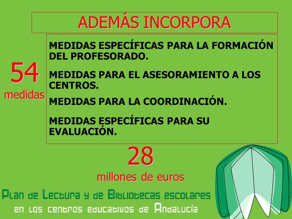 MARCO TEMPORAL 2006 - 2010 4 Líneas de actuación: PUESTA EN MARCHA DE UN PROGRAMA DE EDICIONES Y PUBLICACIONES. CREACIÓN DE LA BIBLIOTECA VIRTUAL ESCO