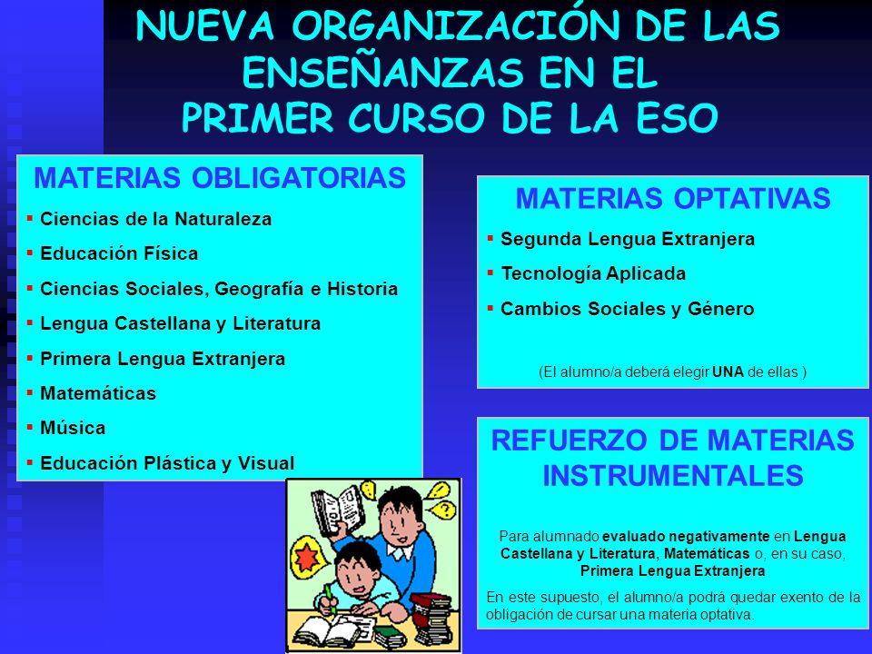 NUEVA ORGANIZACIÓN DE LAS ENSEÑANZAS EN EL PRIMER CURSO DE LA ESO MATERIAS OBLIGATORIAS Ciencias de la Naturaleza Educación Física Ciencias Sociales,