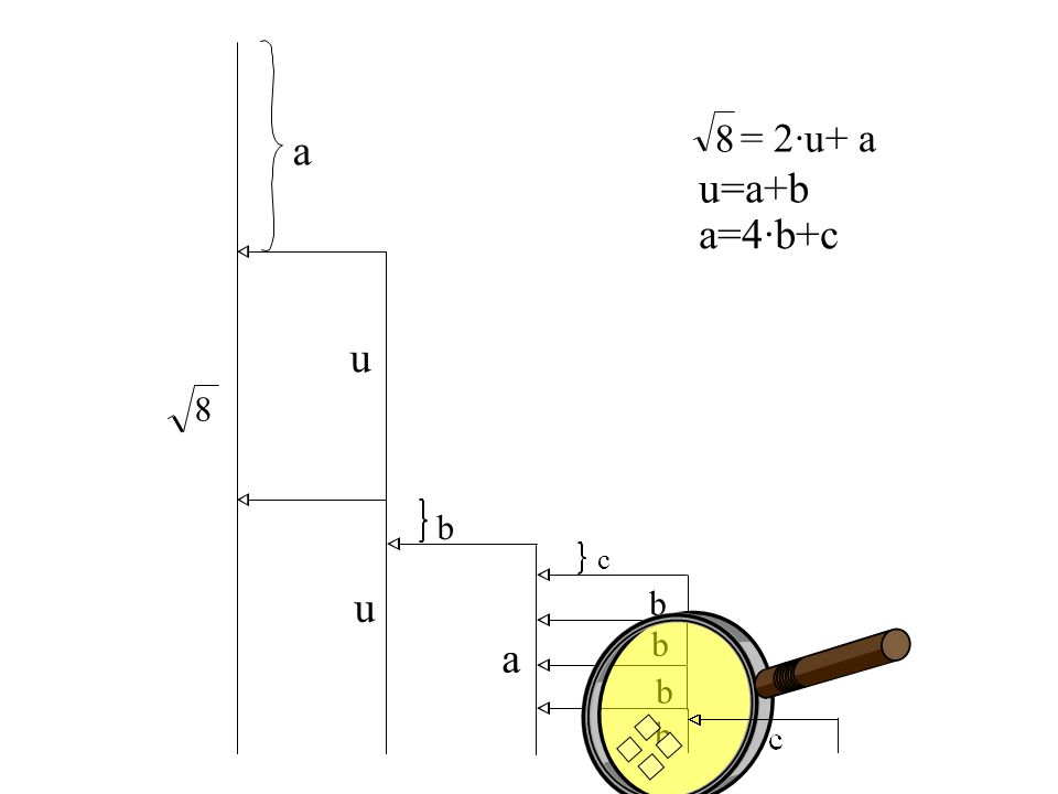 u 8 u a a c b 8 = 2·u+ a u=a+b a=4·b+c b b b b