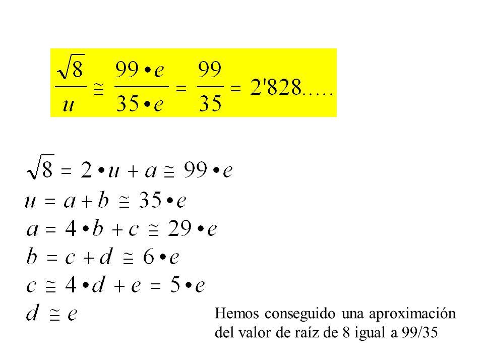 Hemos conseguido una aproximación del valor de raíz de 8 igual a 99/35