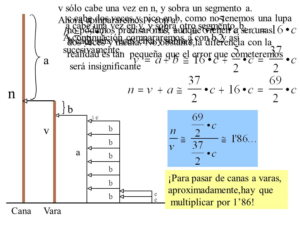 a a b b c c b b b b b c n Cana Vara v ¡Para pasar de canas a varas, aproximadamente,hay que multiplicar por 186! v sólo cabe una vez en n, y sobra un