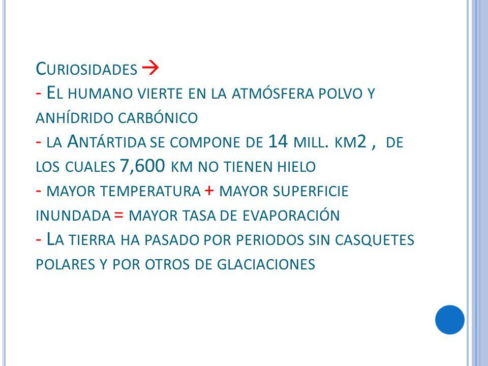 C URIOSIDADES - E L HUMANO VIERTE EN LA ATMÓSFERA POLVO Y ANHÍDRIDO CARBÓNICO - LA A NTÁRTIDA SE COMPONE DE 14 MILL.