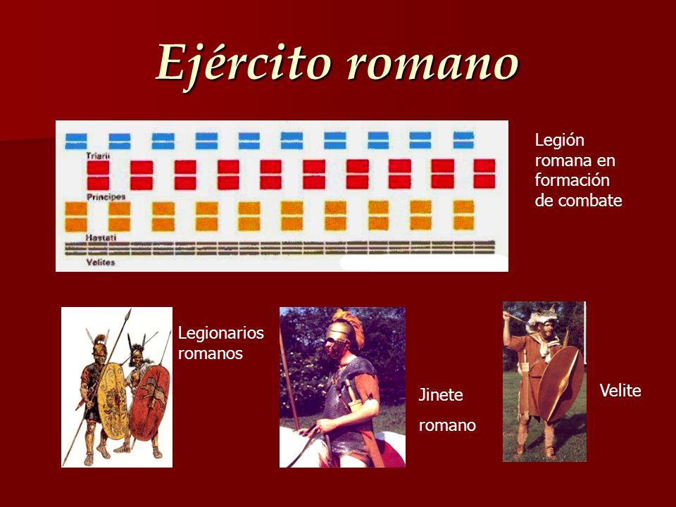 Legión romana en formación de combate Legionarios romanos Jinete romano Velite