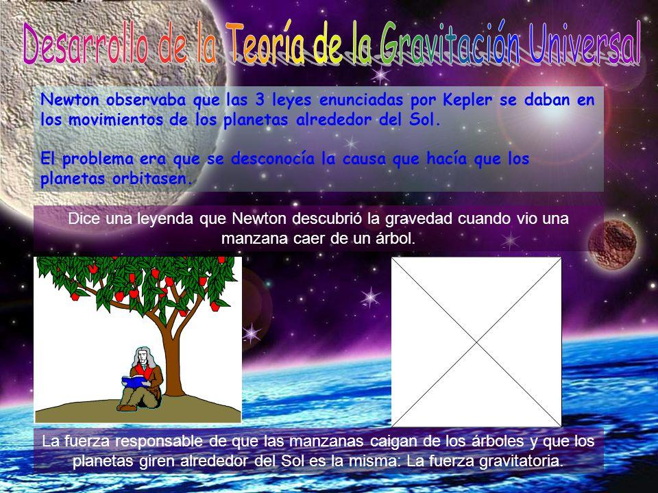 Newton observaba que las 3 leyes enunciadas por Kepler se daban en los movimientos de los planetas alrededor del Sol. El problema era que se desconocí