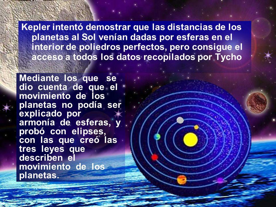 Kepler intentó demostrar que las distancias de los planetas al Sol venían dadas por esferas en el interior de poliedros perfectos, pero consigue el ac
