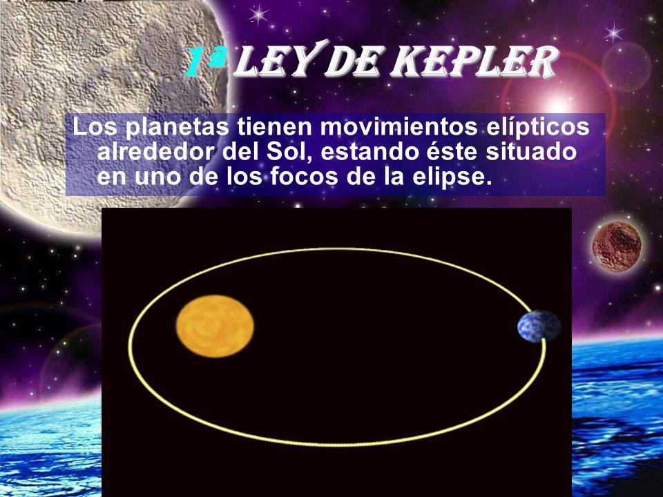 Los planetas tienen movimientos elípticos alrededor del Sol, estando éste situado en uno de los focos de la elipse. 1ª Ley de Kepler