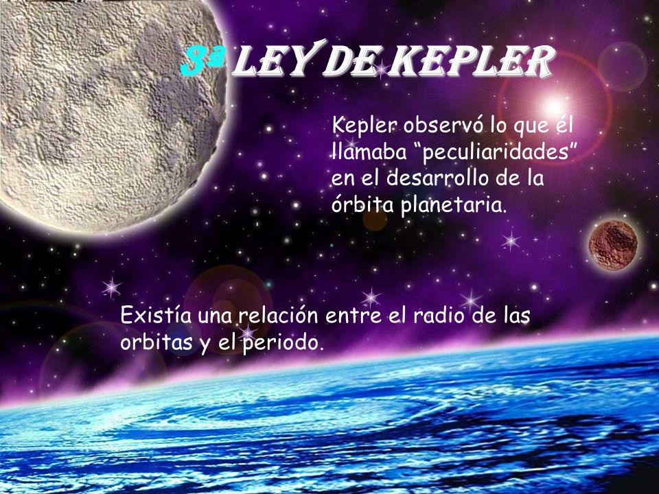 Kepler observó lo que él llamaba peculiaridades en el desarrollo de la órbita planetaria. Existía una relación entre el radio de las orbitas y el peri