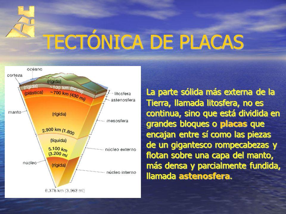 TECTÓNICA DE PLACAS La parte sólida más externa de la Tierra, llamada litosfera, no es continua, sino que está dividida en grandes bloques o placas qu
