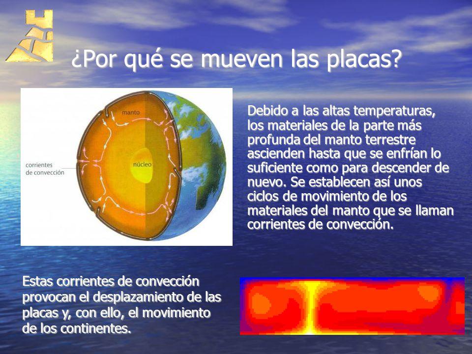 ¿Por qué se mueven las placas? Debido a las altas temperaturas, los materiales de la parte más profunda del manto terrestre ascienden hasta que se enf
