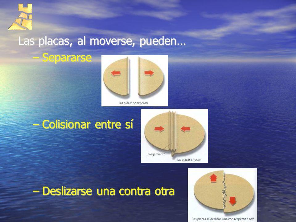 Las placas, al moverse, pueden… –Separarse –Colisionar entre sí –Deslizarse una contra otra