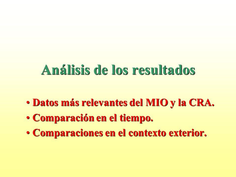 Análisis de los resultados Datos más relevantes del MIO y la CRA. Datos más relevantes del MIO y la CRA. Comparación en el tiempo. Comparación en el t