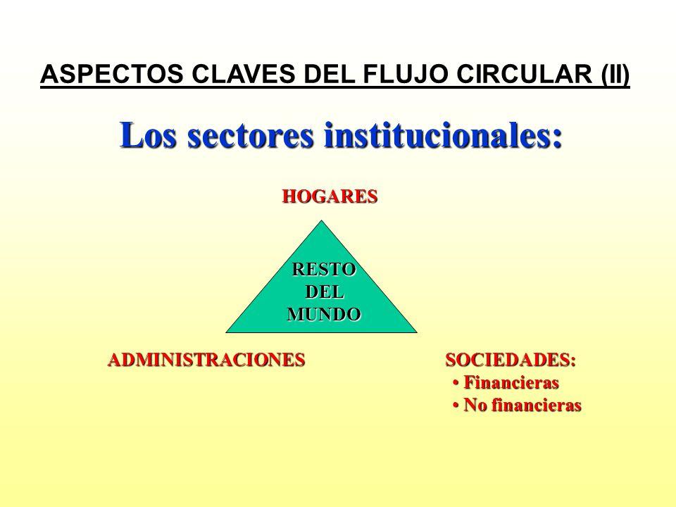 HOGARES SOCIEDADES: Financieras Financieras No financieras No financierasADMINISTRACIONES RESTO DEL MUNDO Los sectores institucionales: ASPECTOS CLAVE