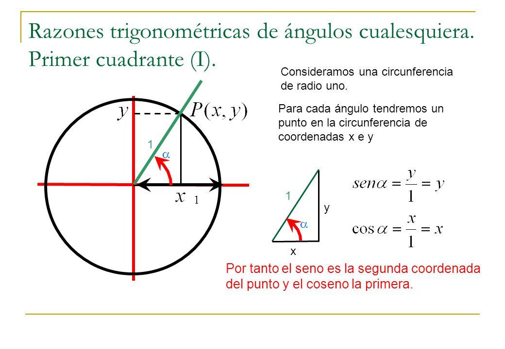 Razones trigonométricas de ángulos cualesquiera. Primer cuadrante (I). 1 Consideramos una circunferencia de radio uno. Para cada ángulo tendremos un p