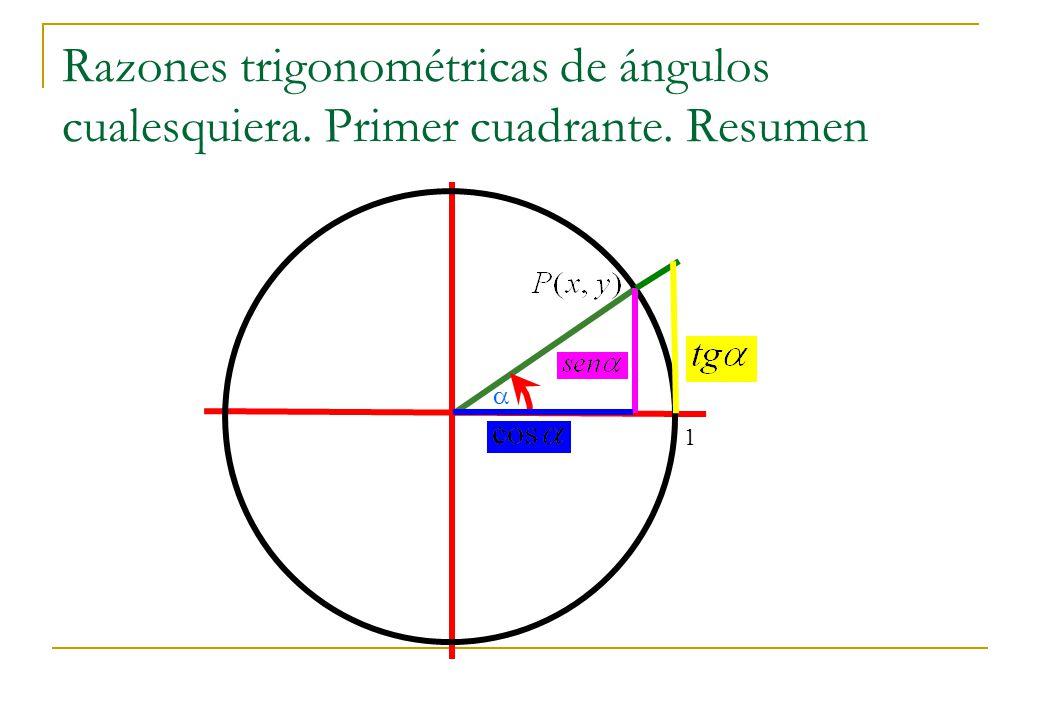 Razones trigonométricas de ángulos cualesquiera. Primer cuadrante. Resumen 1