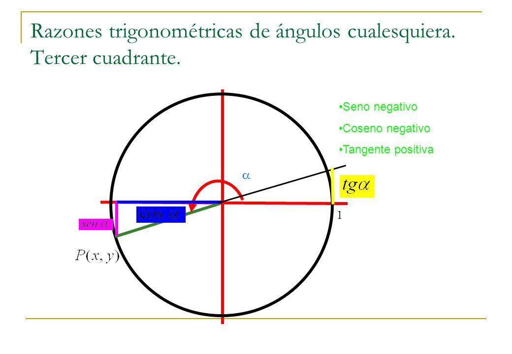 Razones trigonométricas de ángulos cualesquiera. Tercer cuadrante. 1 Seno negativo Coseno negativo Tangente positiva