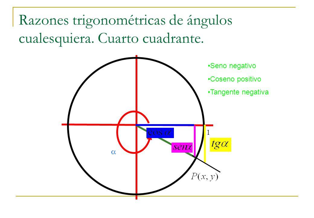 Razones trigonométricas de ángulos cualesquiera. Cuarto cuadrante. 1 Seno negativo Coseno positivo Tangente negativa