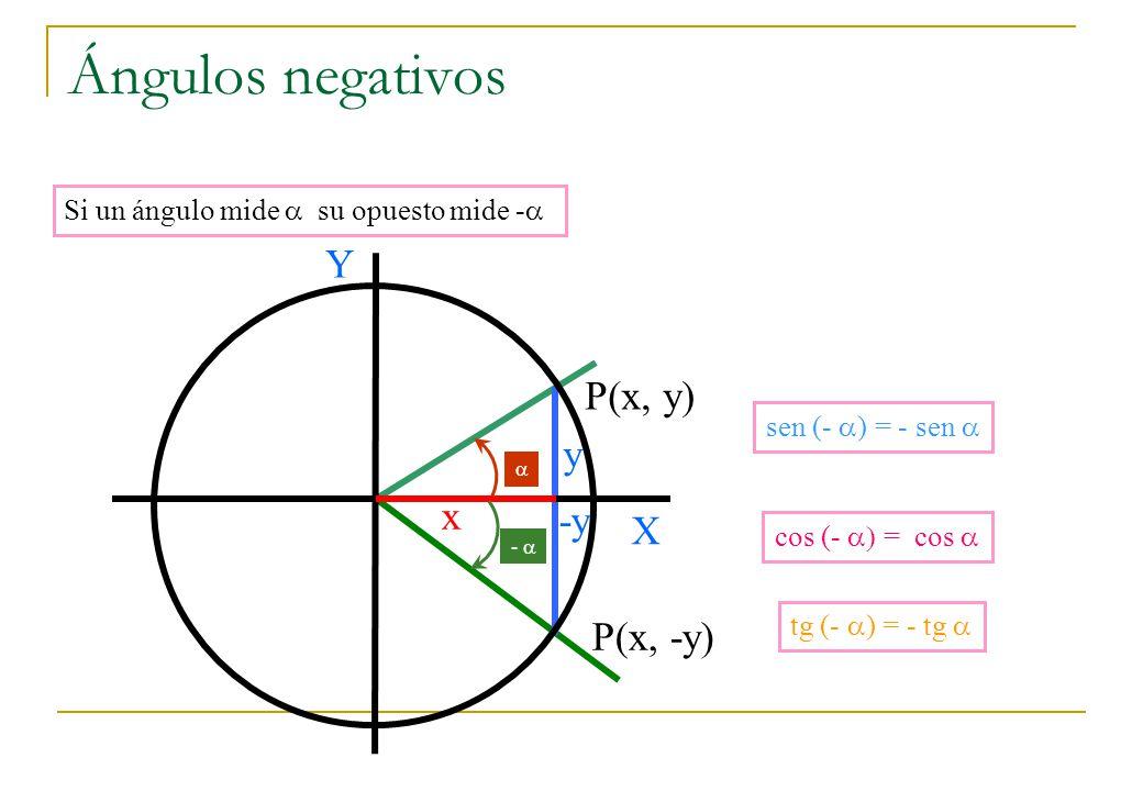 Ángulos negativos -y Si un ángulo mide su opuesto mide - P(x, y) y X Y x P(x, -y) sen (- ) = - sen cos (- = cos - tg (- ) = - tg
