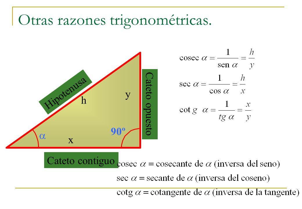 Otras razones trigonométricas. 90º Cateto contiguo x Cateto opuesto y Hipotenusa h