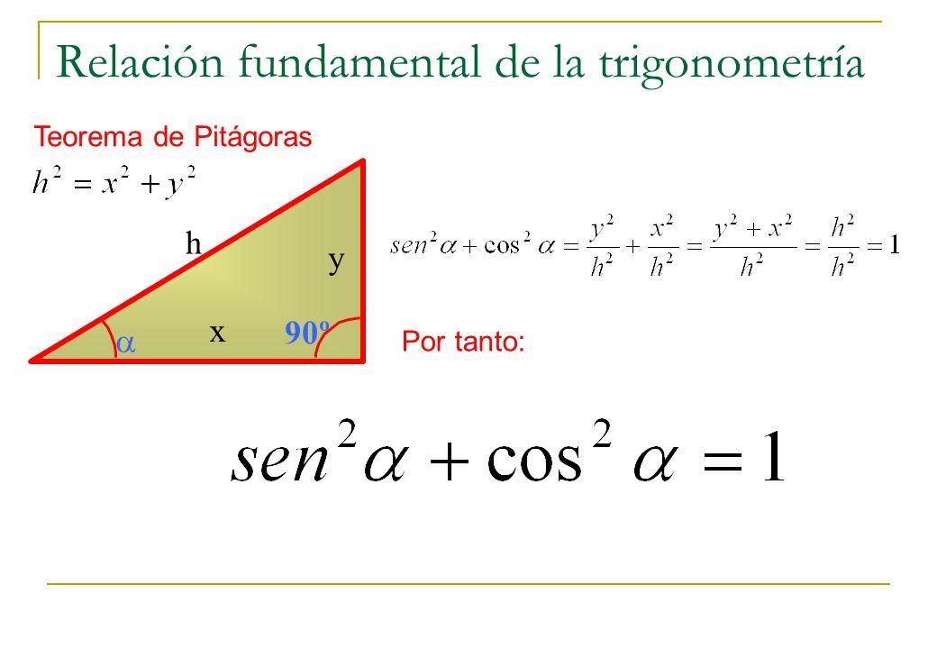 Relación fundamental de la trigonometría 90º x y h Teorema de Pitágoras Por tanto: