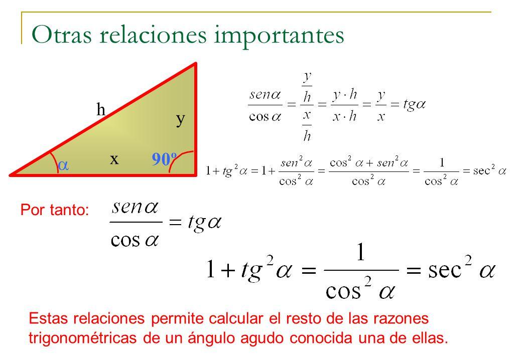 Otras relaciones importantes 90º x y h Por tanto: Estas relaciones permite calcular el resto de las razones trigonométricas de un ángulo agudo conocid